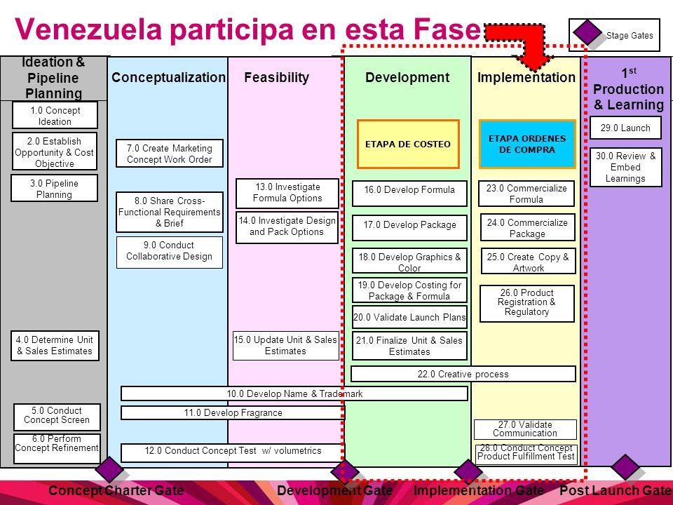 Venezuela participa en esta Fase