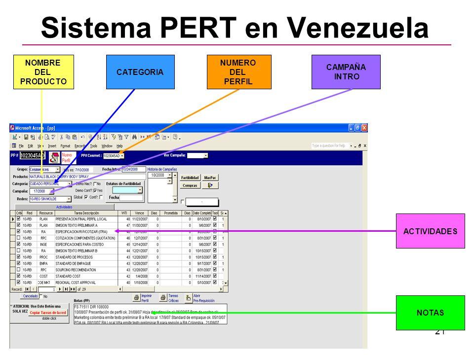 Sistema PERT en Venezuela