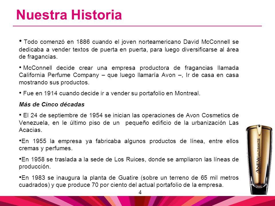 Nuestra Historia