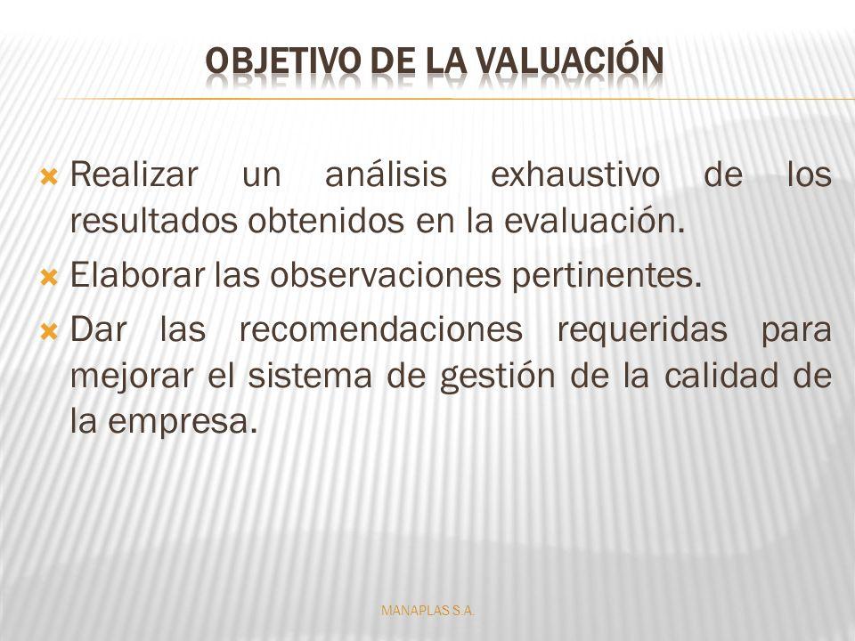 OBJETIVO DE LA VALUACIÓN
