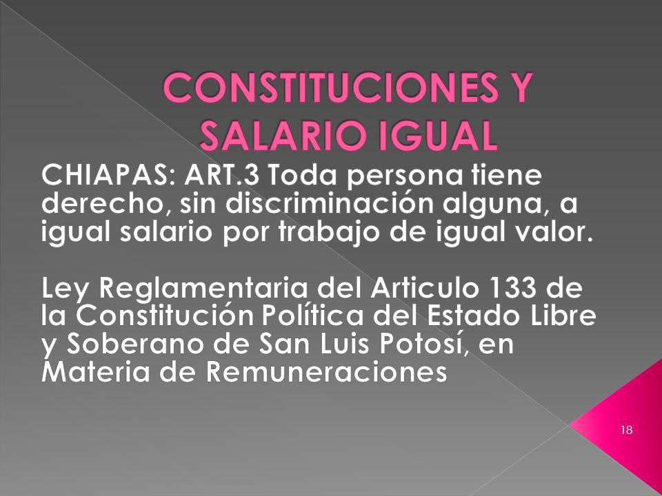 CONSTITUCIONES Y SALARIO IGUAL