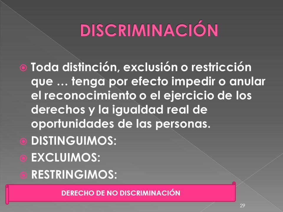 DERECHO DE NO DISCRIMINACIÓN