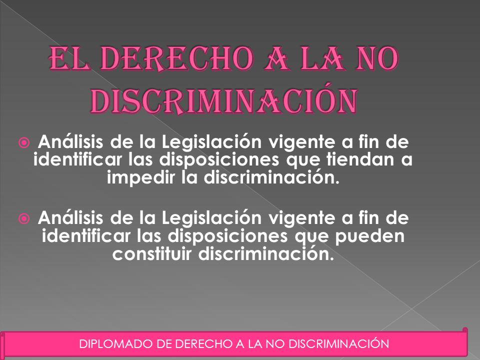EL DERECHO A LA NO DISCRIMINACIÓN