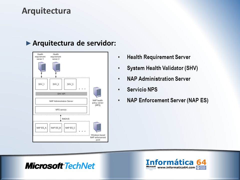 Arquitectura Arquitectura de servidor: Health Requirement Server
