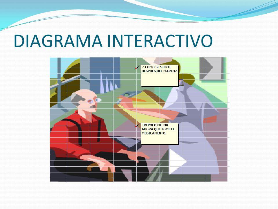 DIAGRAMA INTERACTIVO