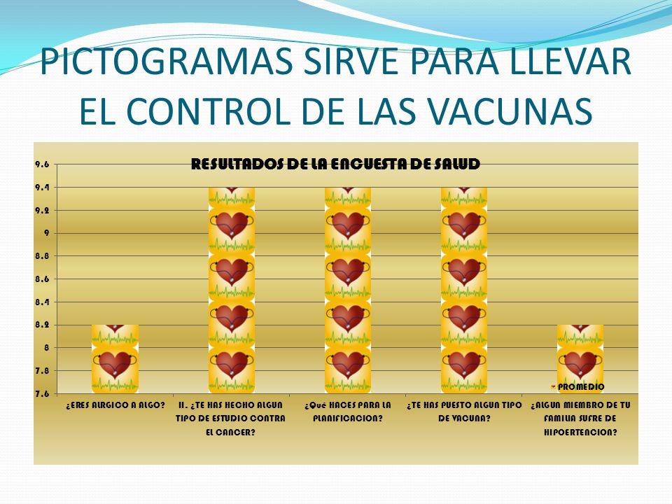 PICTOGRAMAS SIRVE PARA LLEVAR EL CONTROL DE LAS VACUNAS