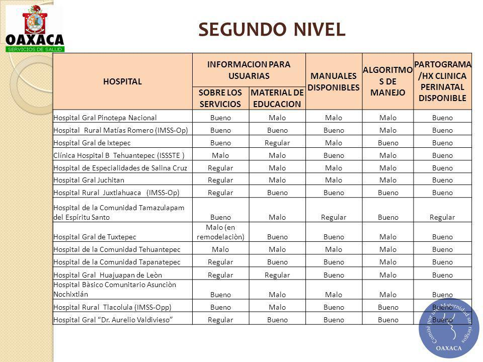 INFORMACION PARA USUARIAS PARTOGRAMA/HX CLINICA PERINATAL DISPONIBLE