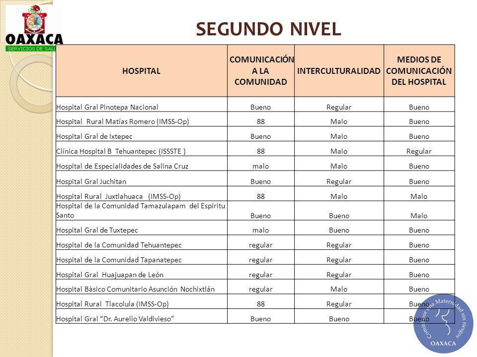 COMUNICACIÓN A LA COMUNIDAD MEDIOS DE COMUNICACIÓN DEL HOSPITAL