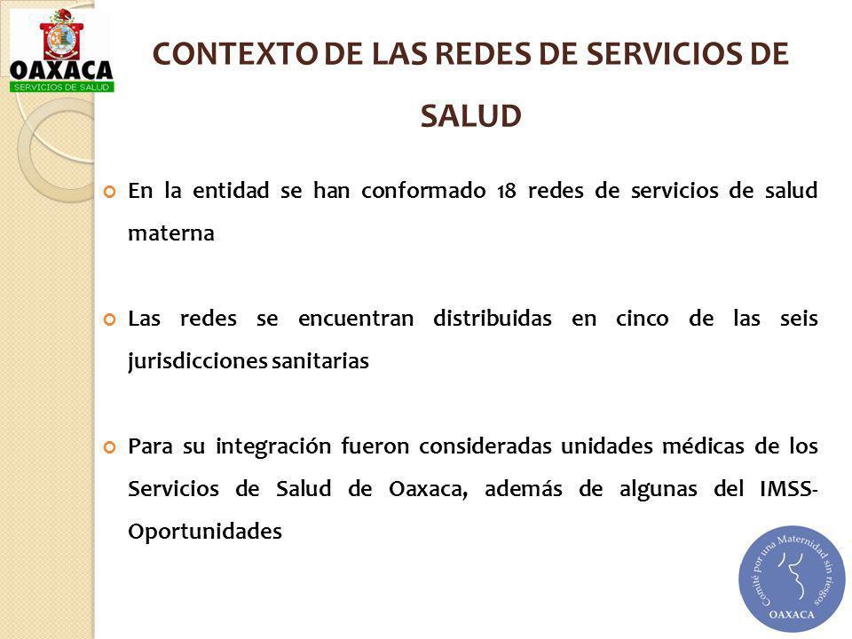 CONTEXTO DE LAS REDES DE SERVICIOS DE SALUD