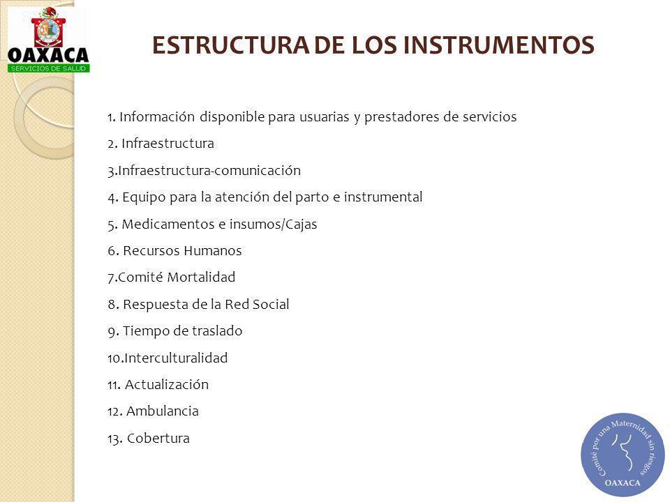 ESTRUCTURA DE LOS INSTRUMENTOS