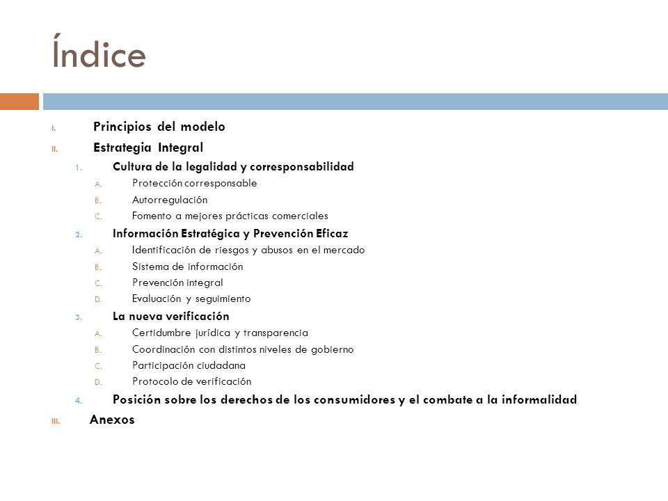 Índice Principios del modelo Estrategia Integral Anexos