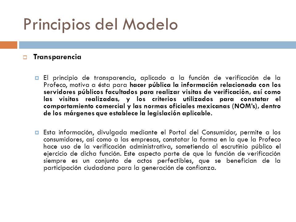 Principios del Modelo Transparencia