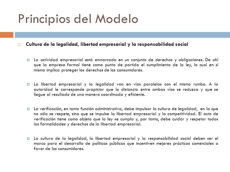 Principios del Modelo Cultura de la legalidad, libertad empresarial y la responsabilidad social.