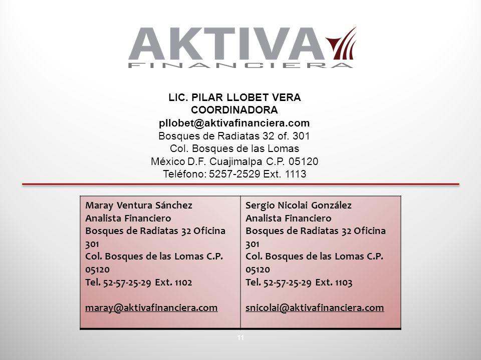 LIC. PILAR LLOBET VERA COORDINADORA pllobet@aktivafinanciera.com