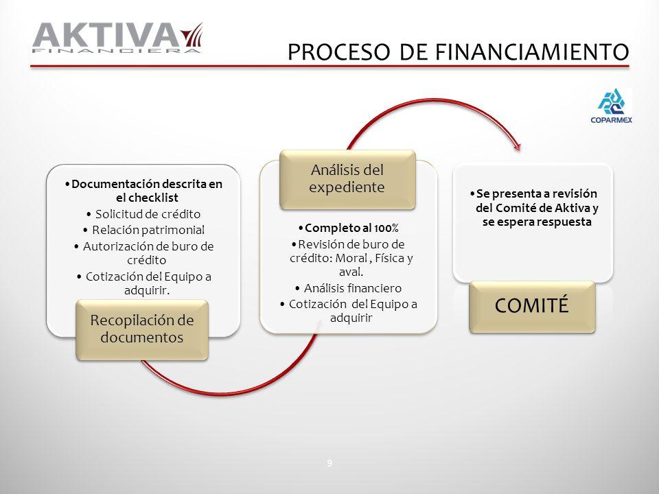 Se presenta a revisión del Comité de Aktiva y se espera respuesta