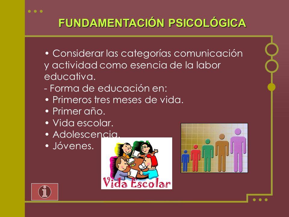 FUNDAMENTACIÓN PSICOLÓGICA