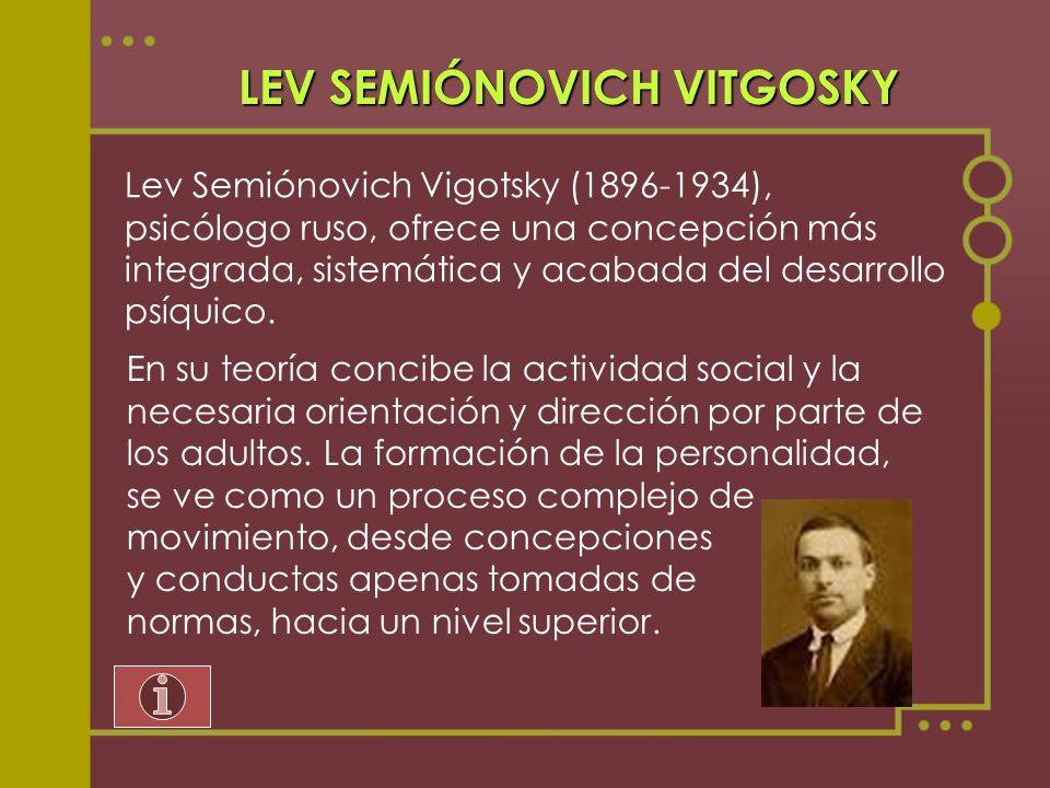 LEV SEMIÓNOVICH VITGOSKY