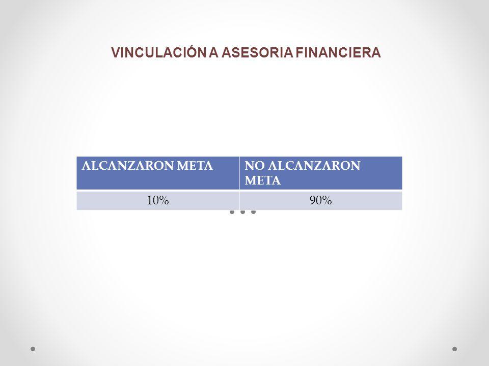 VINCULACIÓN A ASESORIA FINANCIERA
