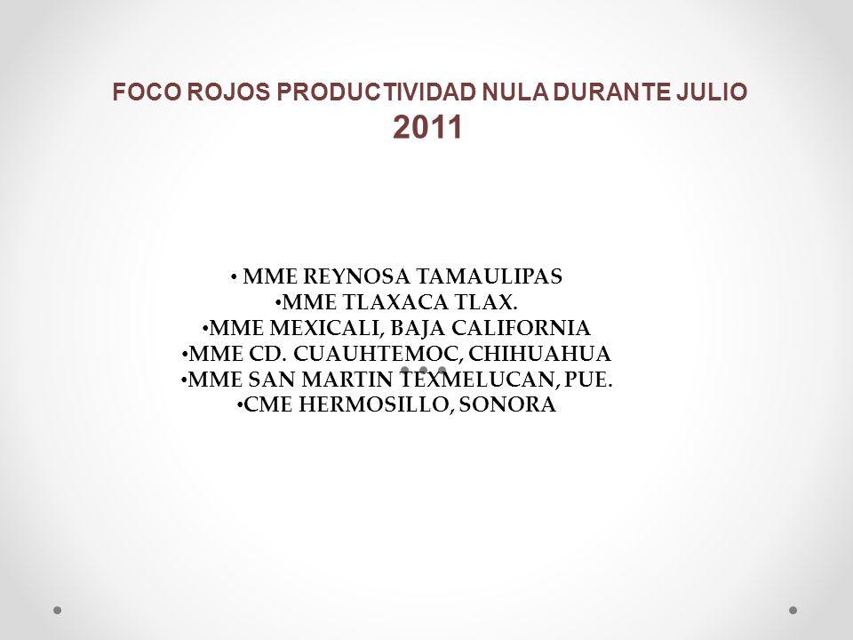 FOCO ROJOS PRODUCTIVIDAD NULA DURANTE JULIO 2011