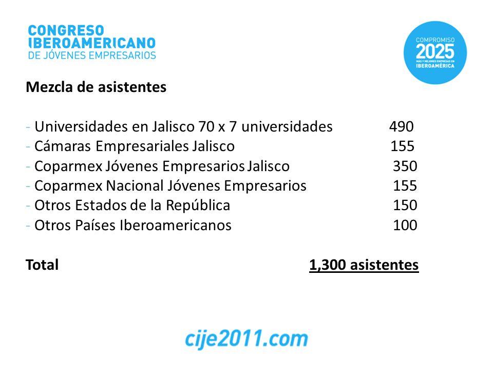Mezcla de asistentes - Universidades en Jalisco 70 x 7 universidades 490. - Cámaras Empresariales Jalisco 155.