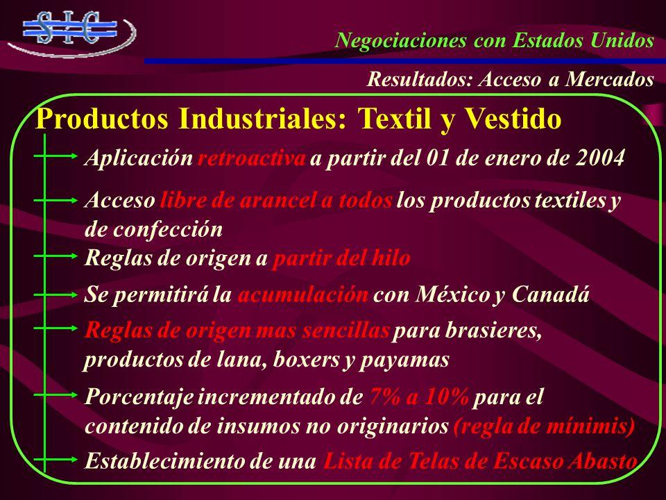 Productos Industriales: Textil y Vestido