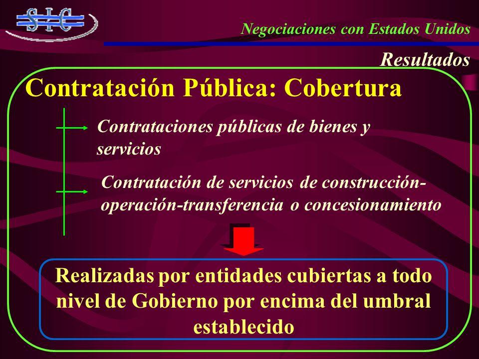 Contratación Pública: Cobertura