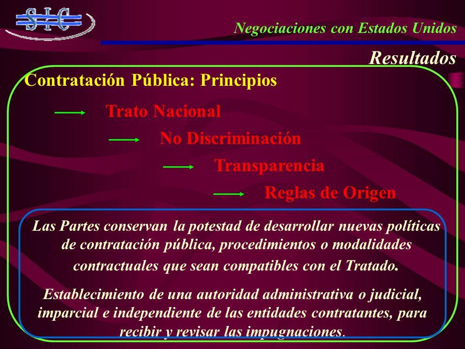 Resultados Contratación Pública: Principios Trato Nacional