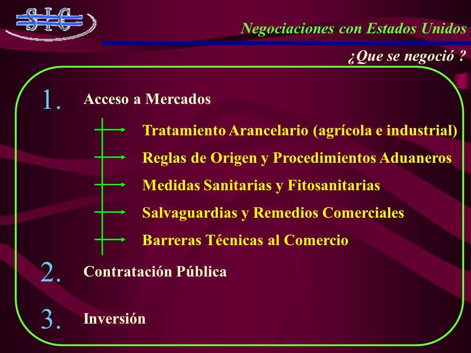 1. 2. 3. Negociaciones con Estados Unidos ¿Que se negoció