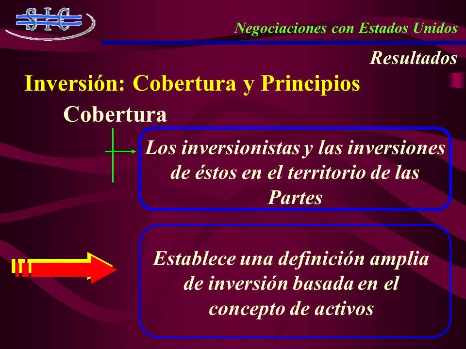 Inversión: Cobertura y Principios Cobertura