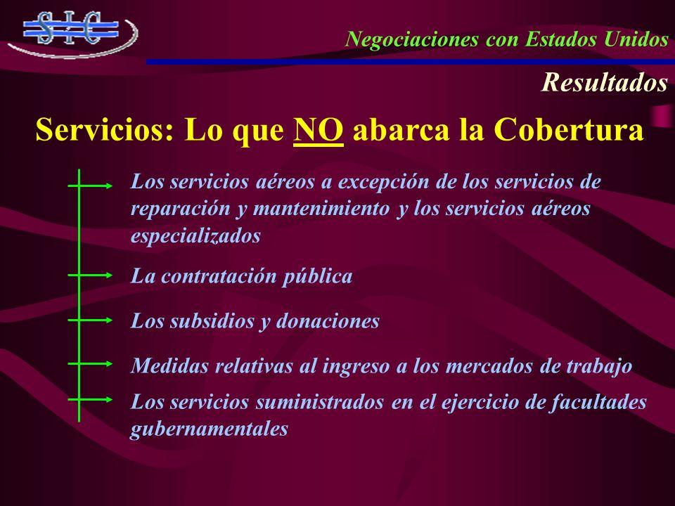 Servicios: Lo que NO abarca la Cobertura