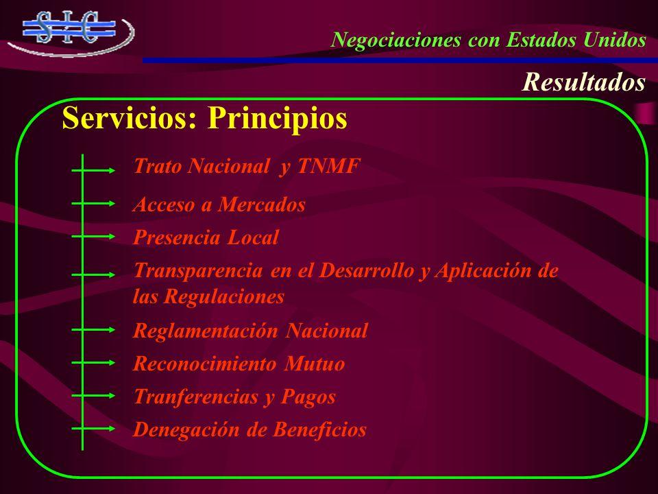 Servicios: Principios