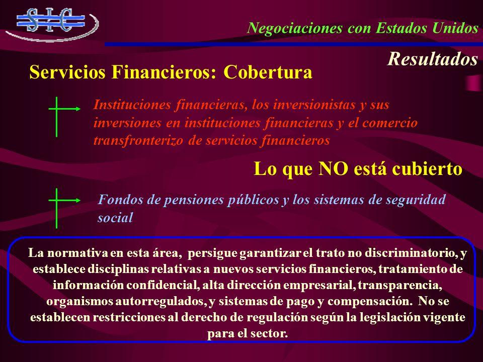 Servicios Financieros: Cobertura