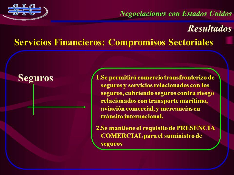 Seguros Resultados Servicios Financieros: Compromisos Sectoriales
