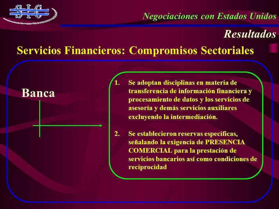 Banca Resultados Servicios Financieros: Compromisos Sectoriales
