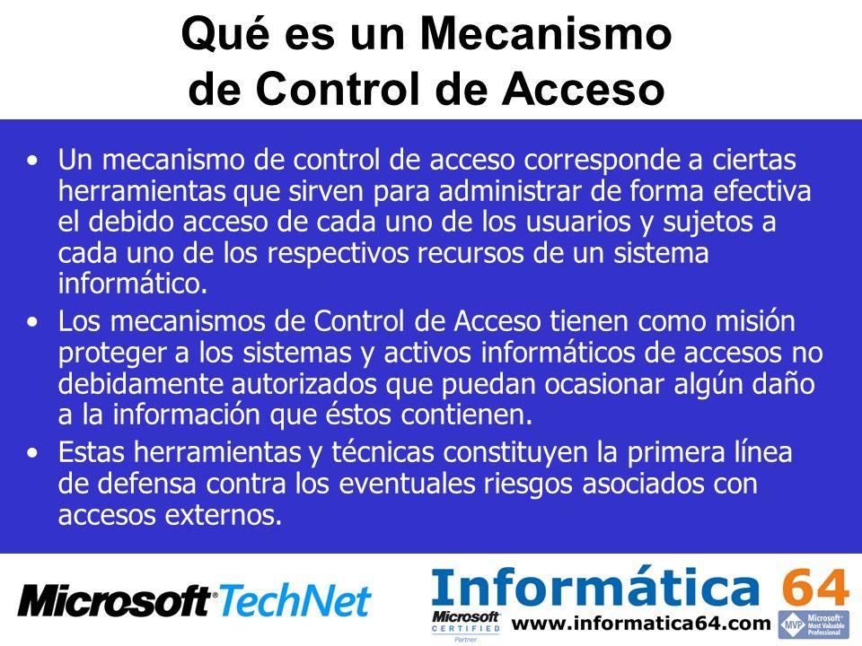 Qué es un Mecanismo de Control de Acceso