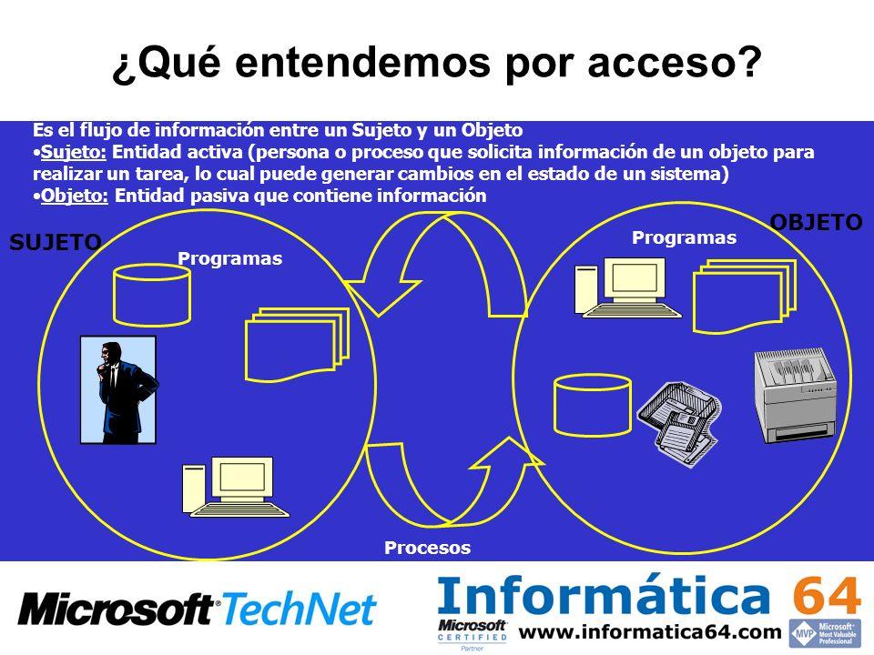¿Qué entendemos por acceso