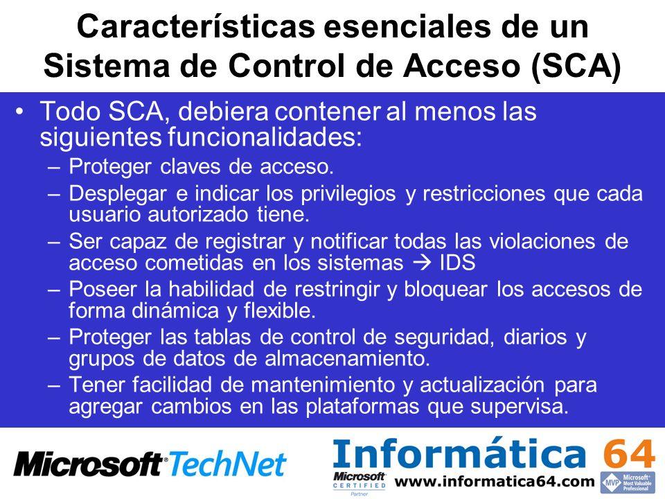 Características esenciales de un Sistema de Control de Acceso (SCA)