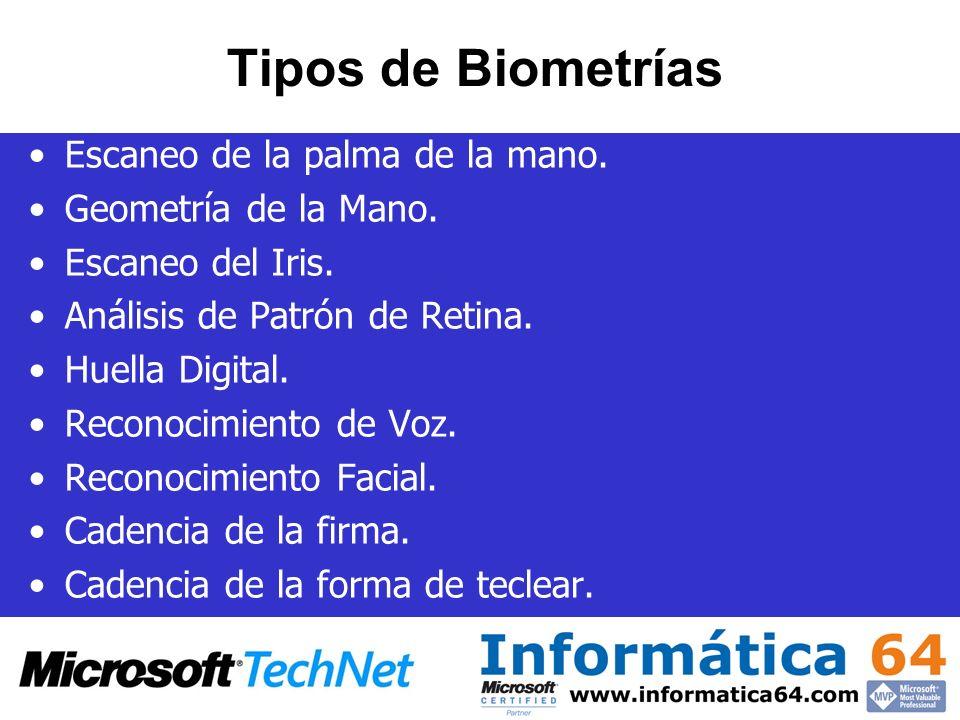 Tipos de Biometrías Escaneo de la palma de la mano.