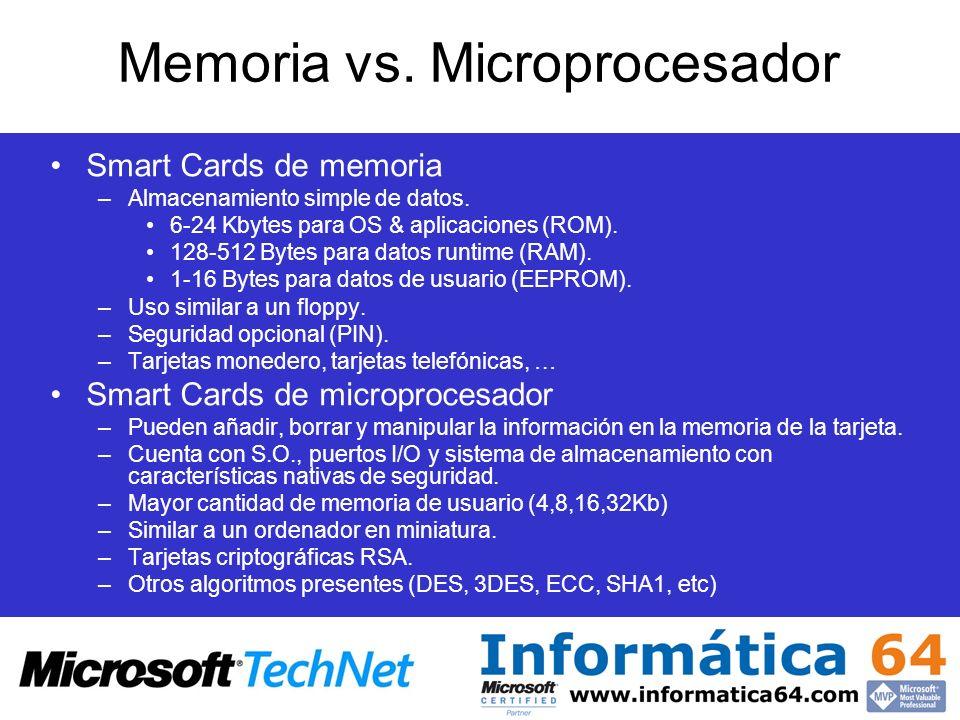 Memoria vs. Microprocesador