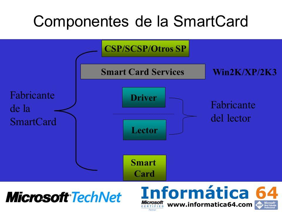 Componentes de la SmartCard