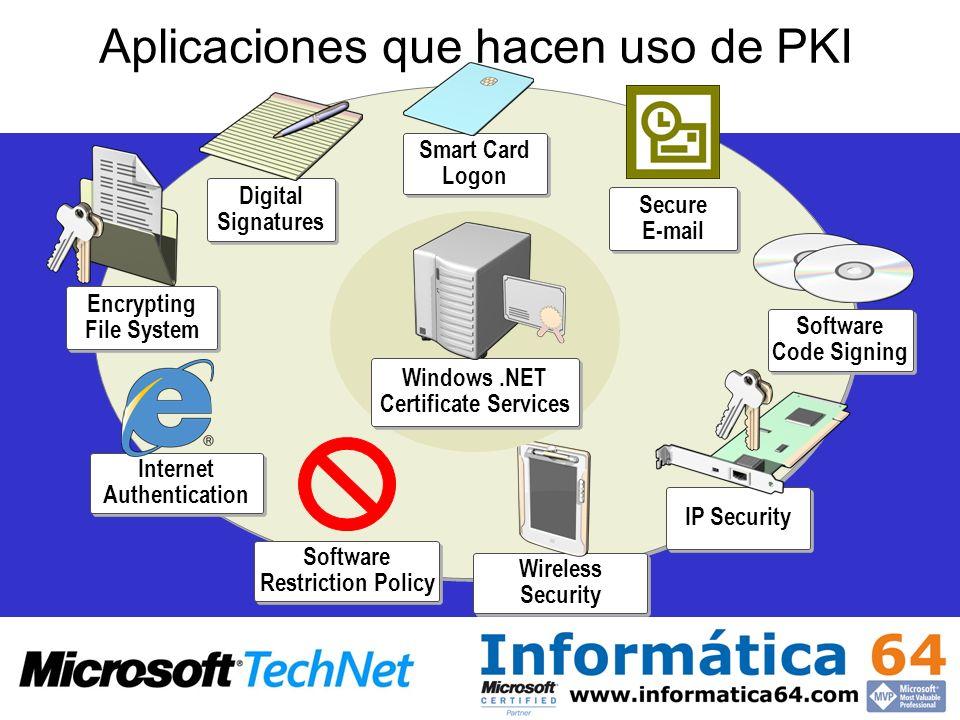 Aplicaciones que hacen uso de PKI