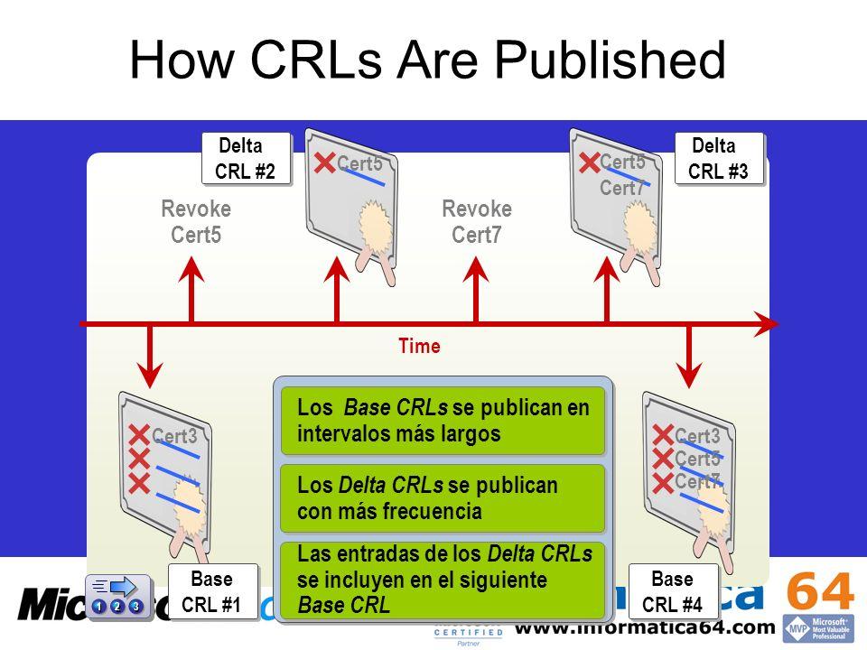 How CRLs Are Published Revoke Cert5 Revoke Cert7