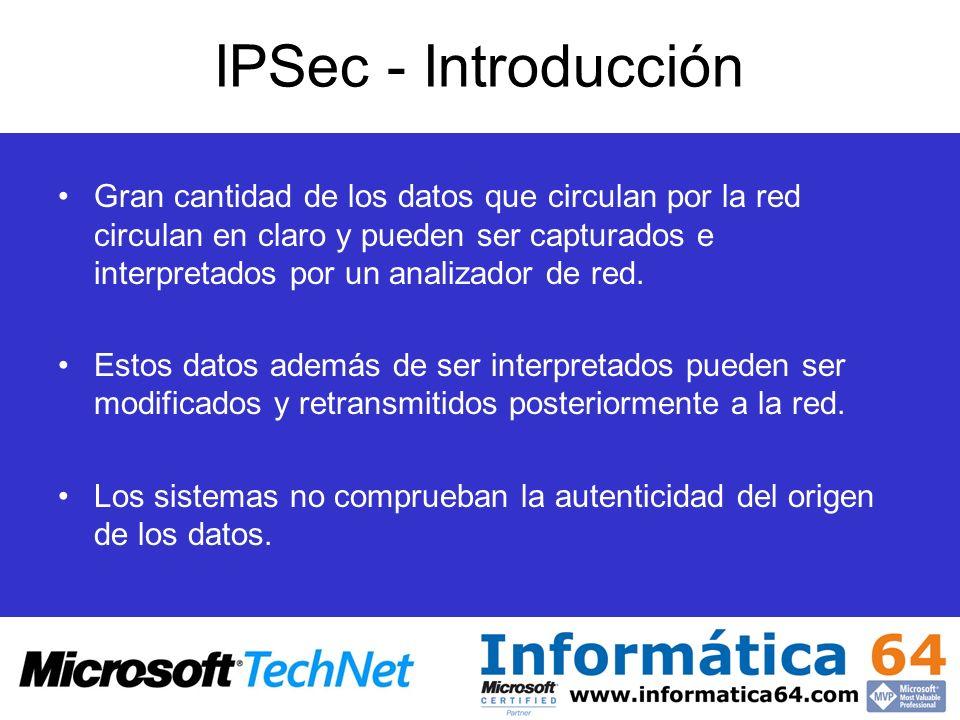 IPSec - Introducción