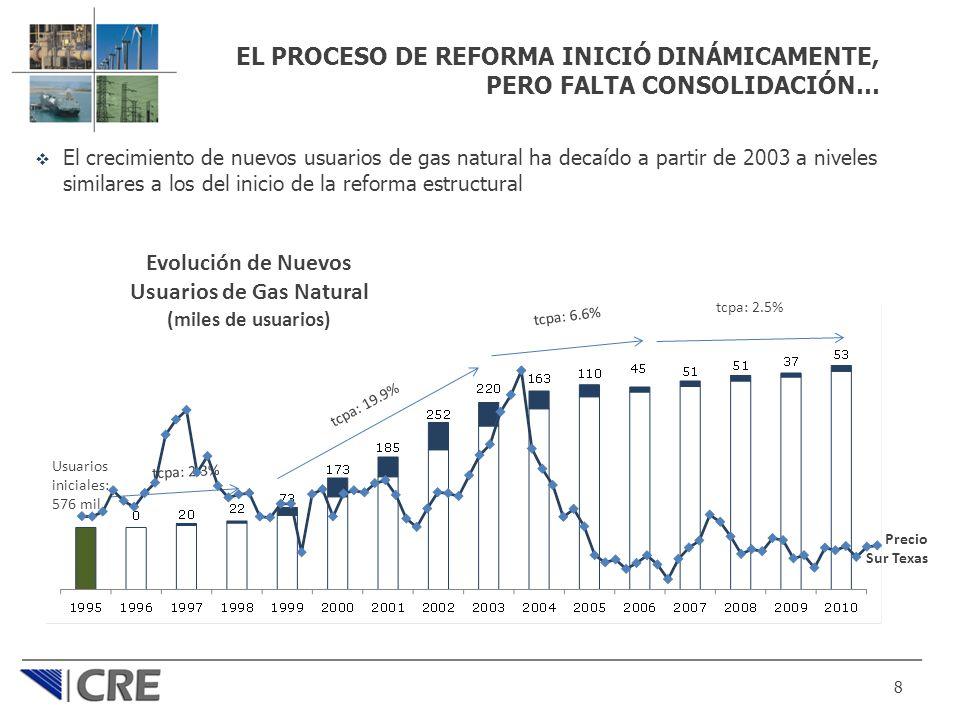 EL PROCESO DE REFORMA INICIÓ DINÁMICAMENTE, PERO FALTA CONSOLIDACIÓN…