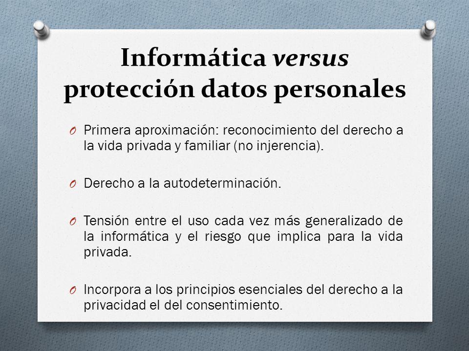Informática versus protección datos personales