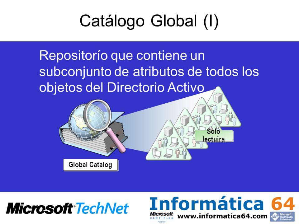 Catálogo Global (I) Repositorío que contiene un subconjunto de atributos de todos los objetos del Directorio Activo.
