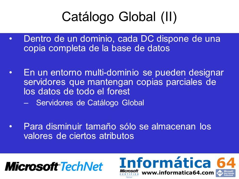 Catálogo Global (II)Dentro de un dominio, cada DC dispone de una copia completa de la base de datos.