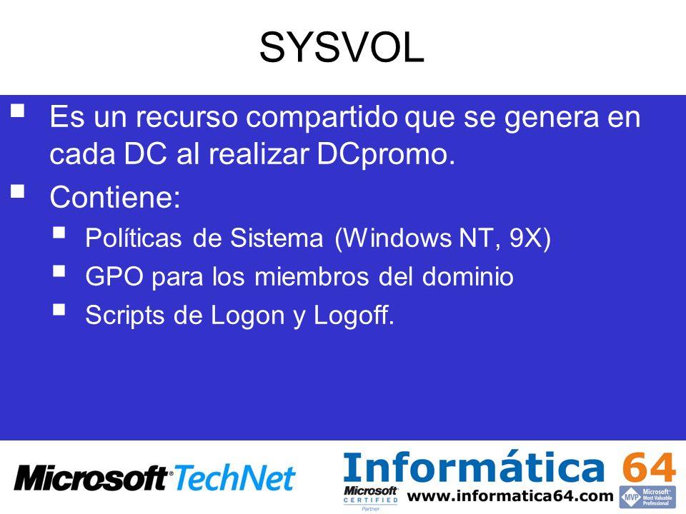 SYSVOL Es un recurso compartido que se genera en cada DC al realizar DCpromo. Contiene: Políticas de Sistema (Windows NT, 9X)