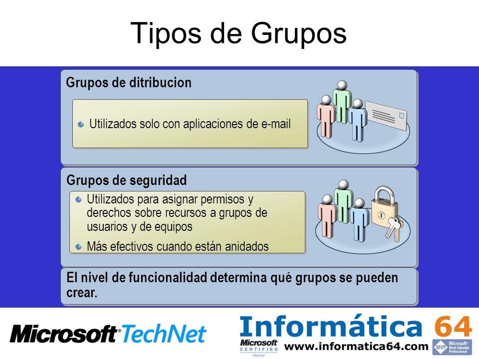 Tipos de Grupos Grupos de ditribucion Grupos de seguridad