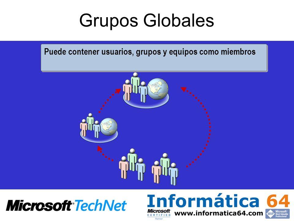 Grupos Globales Puede contener usuarios, grupos y equipos como miembros. Se pueden asignar recursos de cualquier dominio del bosque.